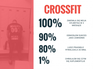 crossfit z supercoral